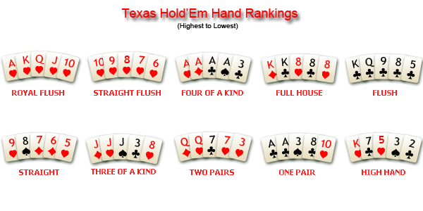 hand rankings in texas holdem