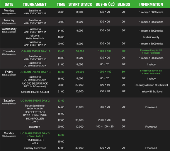Unibet Open Cannes Schedule